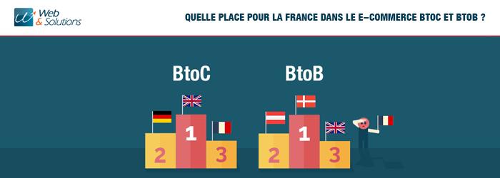 La France, 6ème marché mondial du e-commerce