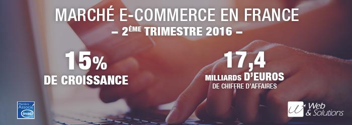 [Fevad] Bilan e-commerce au 2ème trimestre 2016